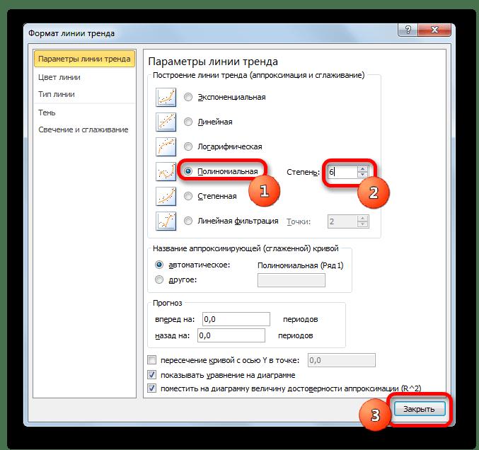 Включение полиномиальной аппроксимации в шестой степени в Microsoft Excel