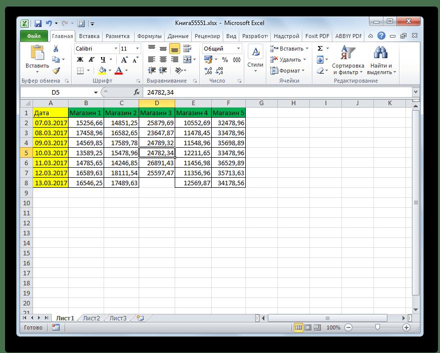 Ячейка удалена через кнопку на ленте в Microsoft Excel