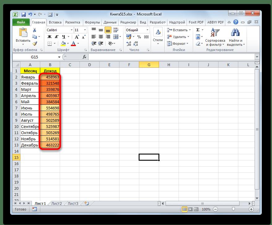 Ячейки отформатированы в Microsoft Excel