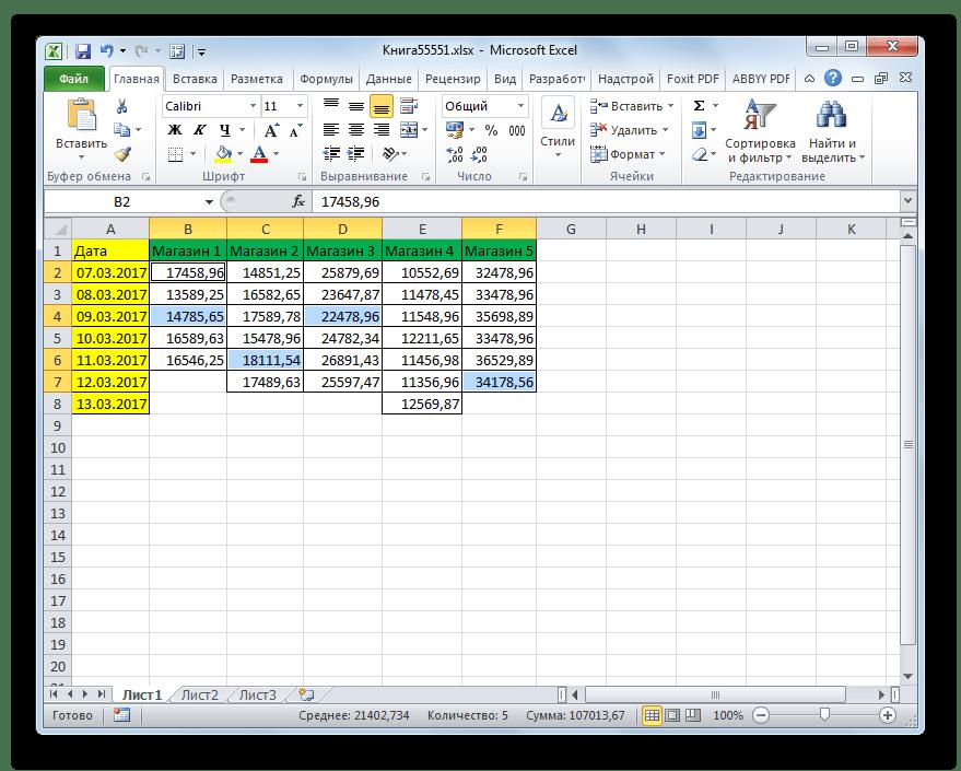 Ячейки удалены в Microsoft Excel
