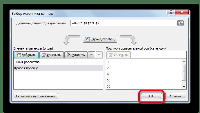 Закрытие окна выбора источника данных в программе Microsoft Excel