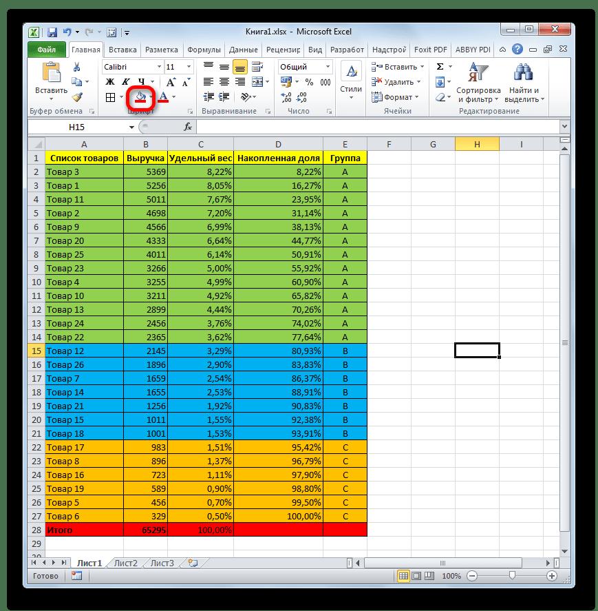 Заливка групп разными цветами в Microsoft Excel