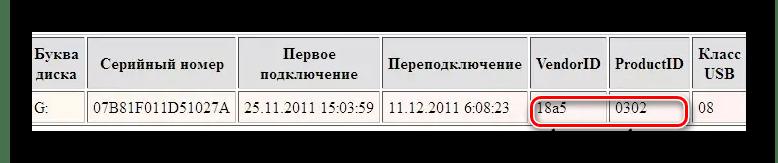 Значения Vendor ID в USBDeview