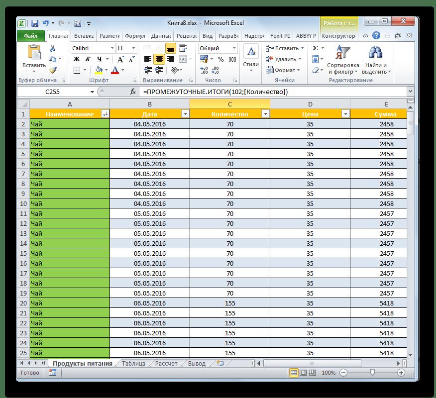 Значения отсортированы от Я до А в Microsoft Excel
