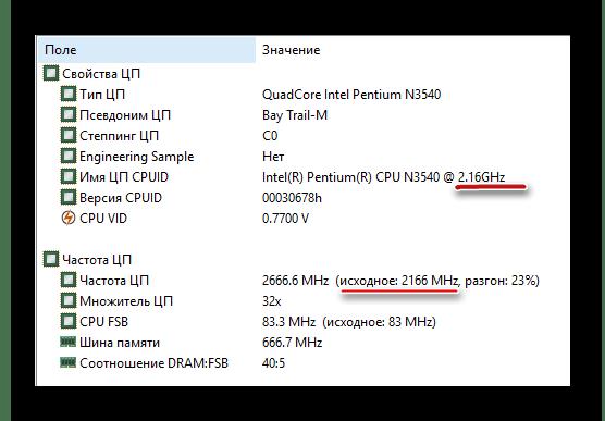 Частота в AIDA64