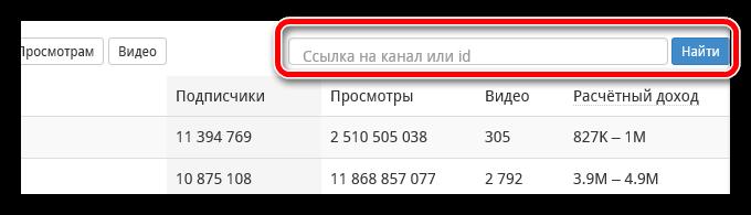 поиск канала на сервисе whatstat