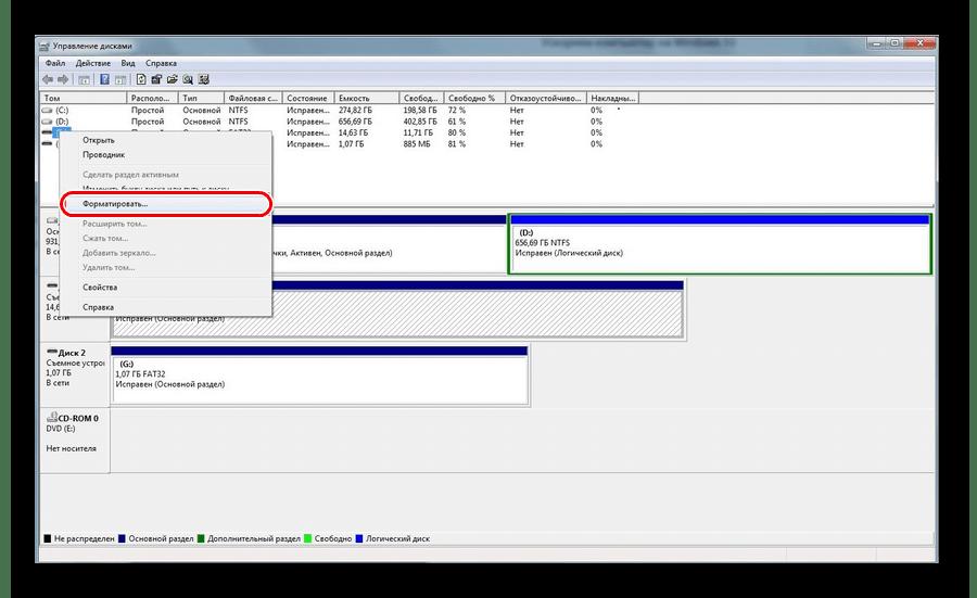 форматирование в управлении дисками