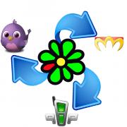 Аналоги ICQ