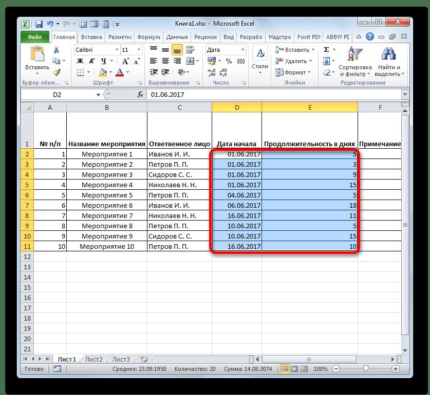 Даты начала и продолжительность в днях конретных мероприятий в Microsoft Excel