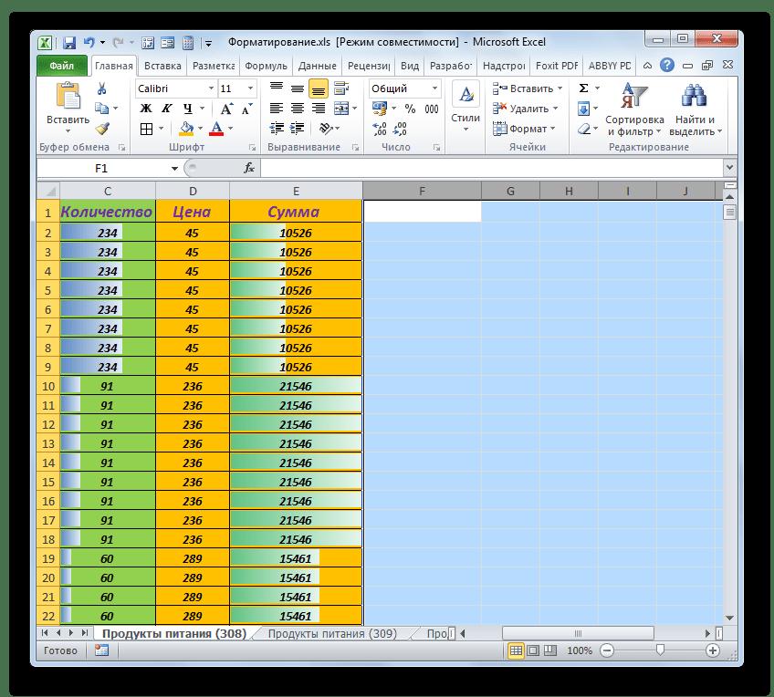 Форматы очищены справа от таблицы в Microsoft Excel