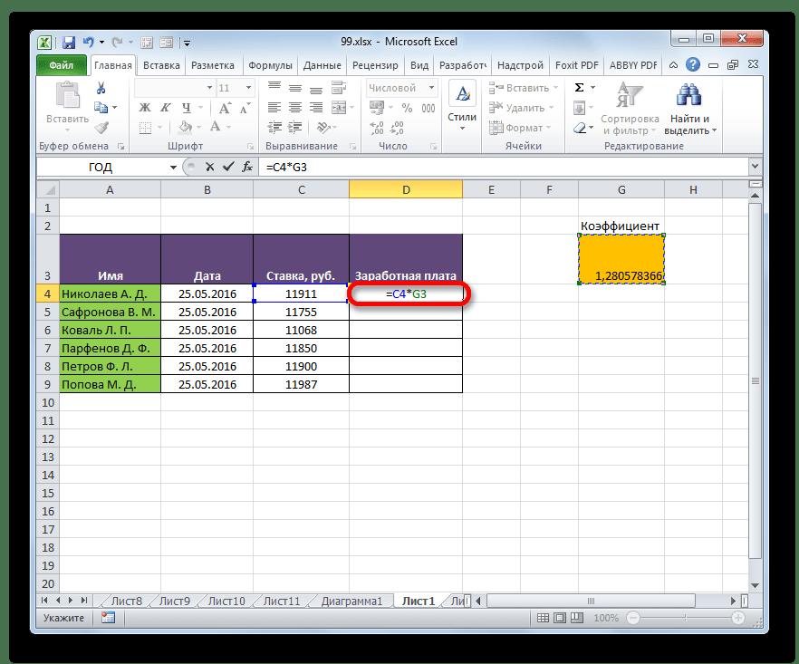 Формула расчета заработной платы в Microsoft Excel