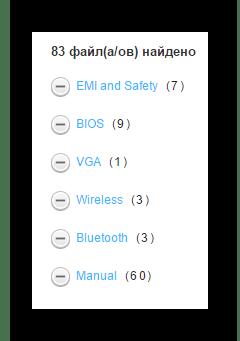 Группы драйверов на сайте ASUS