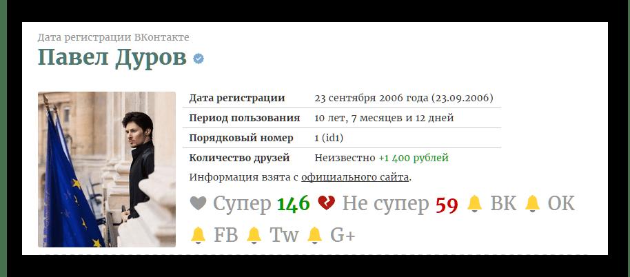 Информация о пользователе ВКонтакте на сайте Shostak.ru VK