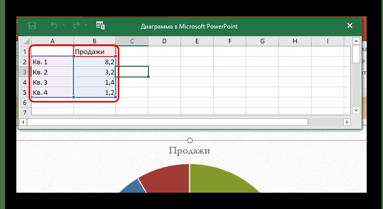 Изменение значений диаграммы в PowerPoint