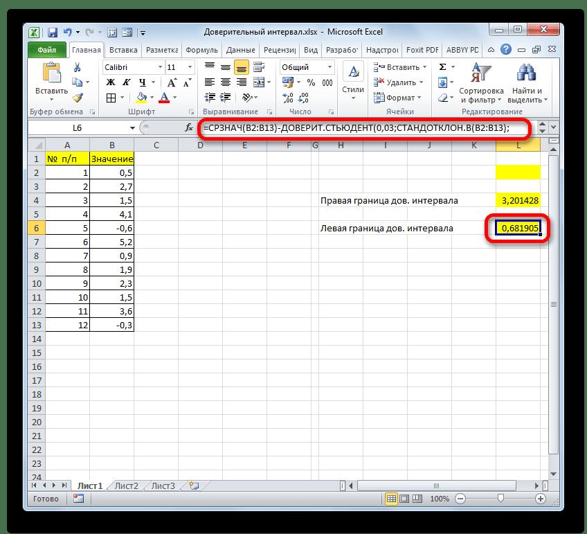 Левая граница доверительного интервала одной формулой в программе Microsoft Excel