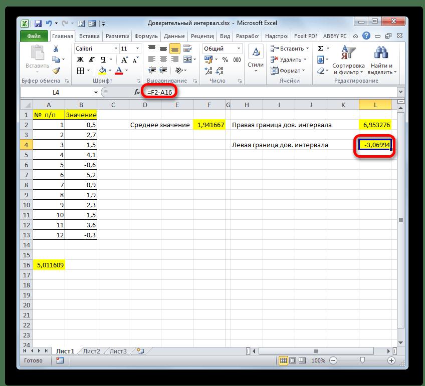 Левая граница доверительного интервала в Microsoft Excel
