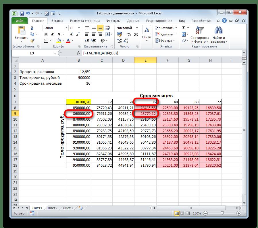 Максимальный размер допстимого займа при сроке кредитования 3 года в Microsoft Excel