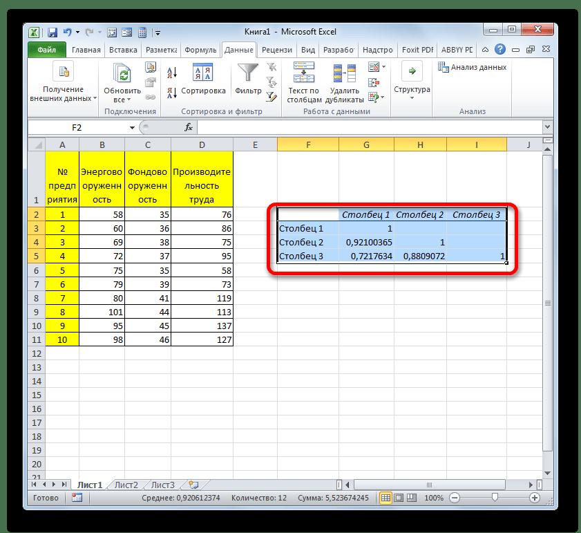 Матрица корреляции в Microsoft Excel