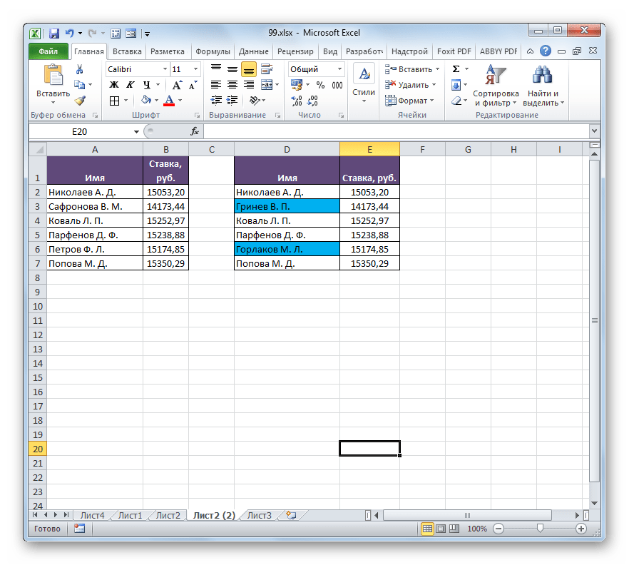 Несовпадающие данные отмечены с помощью условного форматирования в Microsoft Excel