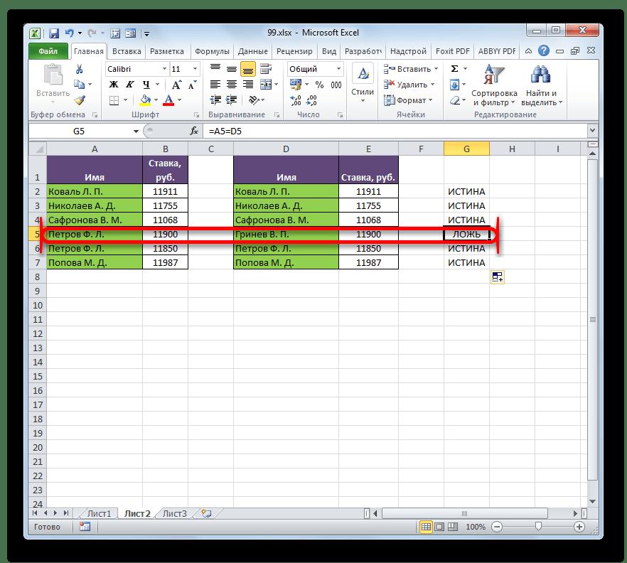 Несовпавшие данные в Microsoft Excel