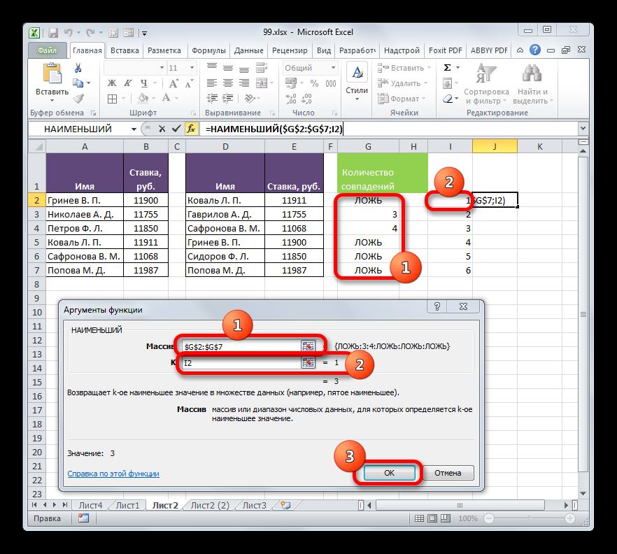 Окно аргументов функции НАИМЕНЬШИЙ в Microsoft Excel
