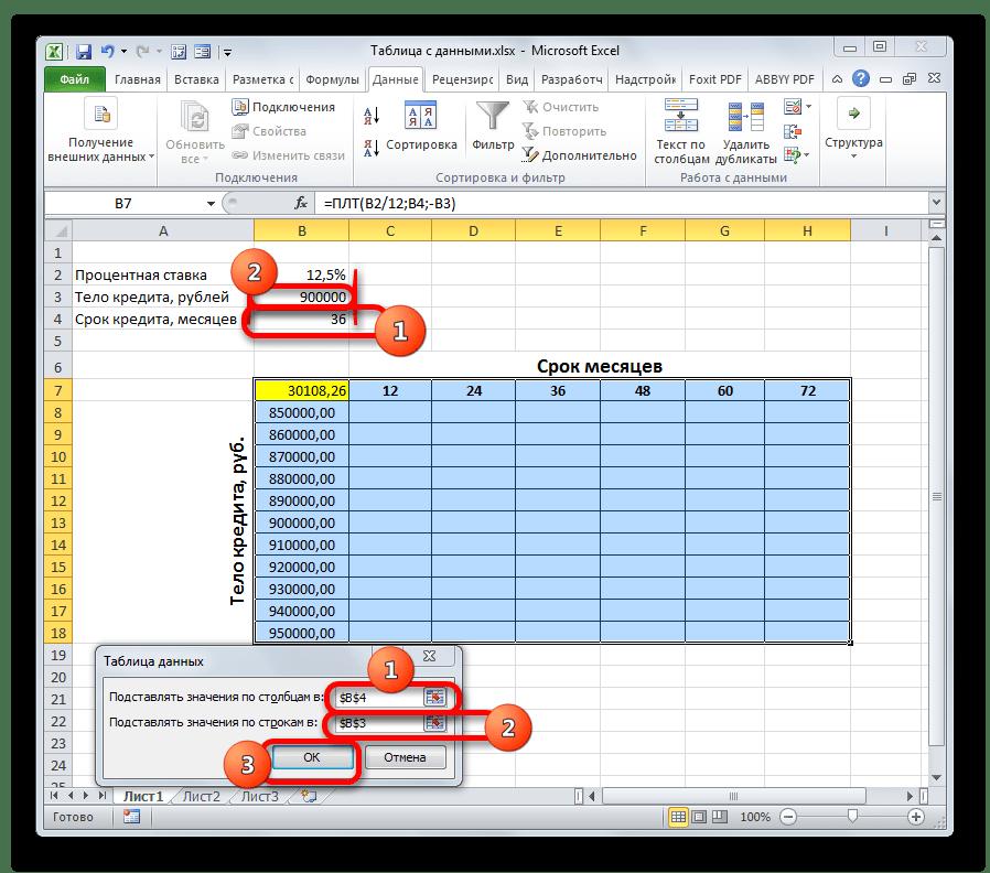 Окно инструмента Таблица данных в программе Microsoft Excel