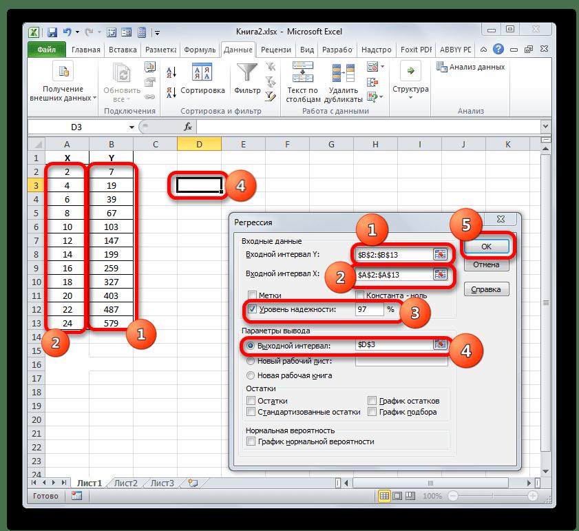 Окно инструмента Регрессия Пакета анализа в Microsoft Excel