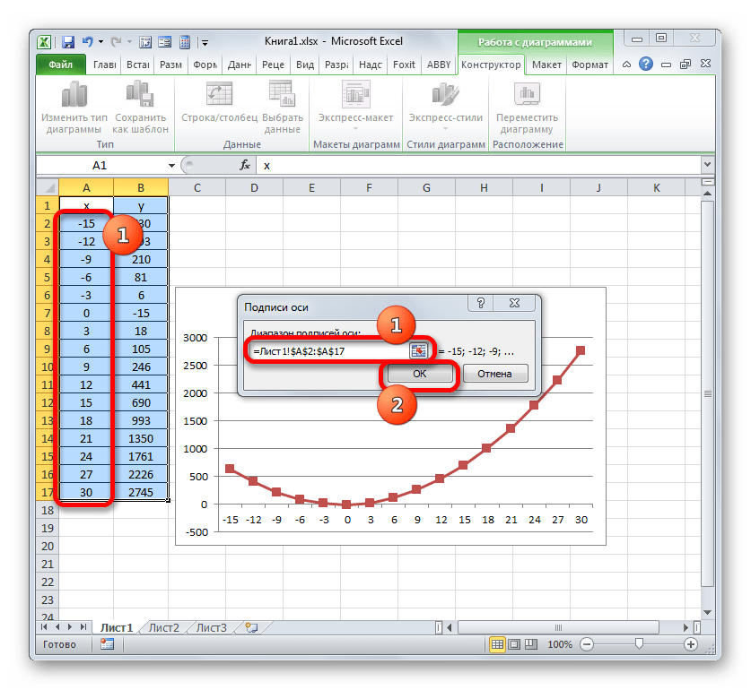 Окно изменения подписи оси с занесенным адресом столбца в поле в программе Microsoft Excel