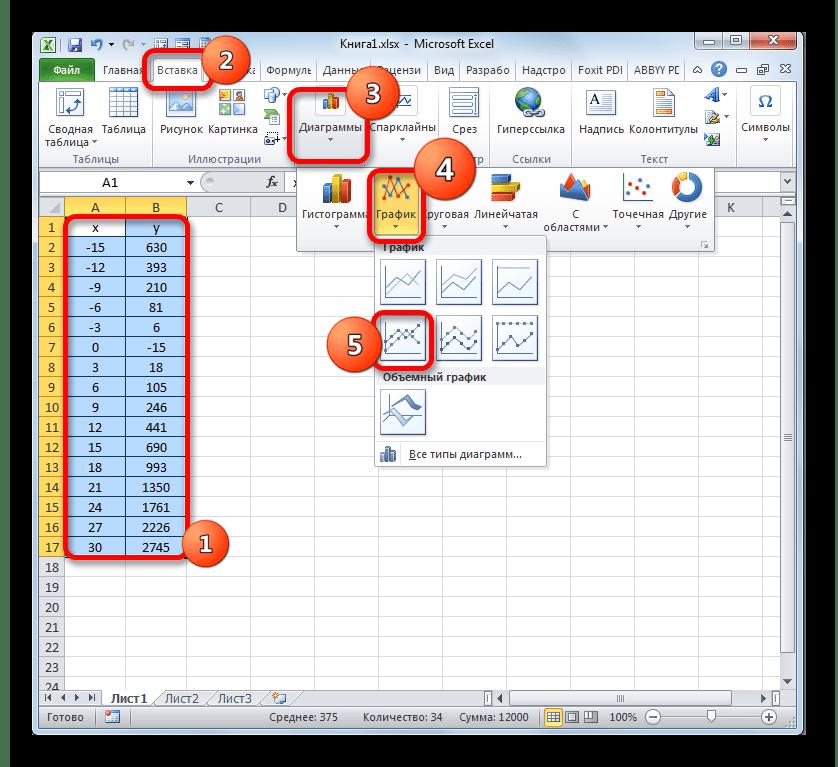 Переход к построению графика с маркерами в Microsoft Excel