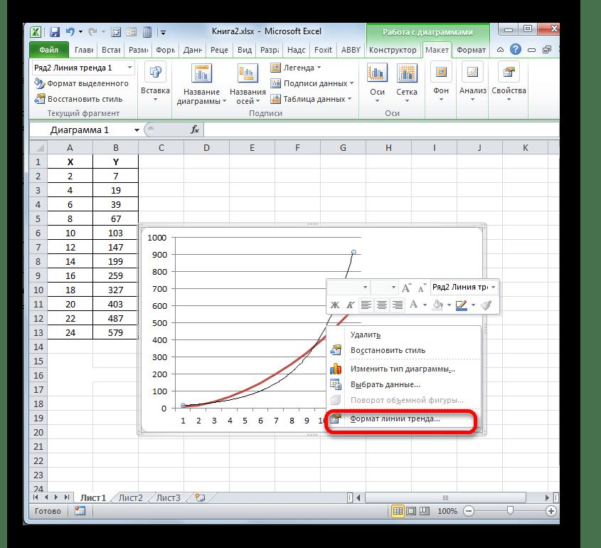 Переход в окно формата линии тренда в Microsoft Excel