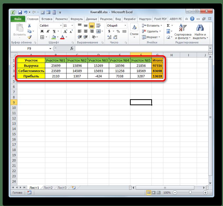 Перевернутая таблица приняла компактный вид в Microsoft Excel