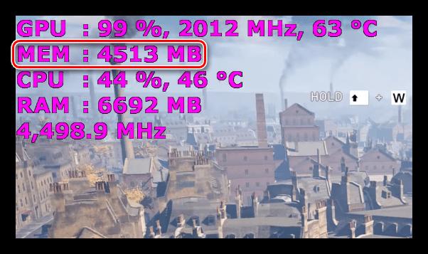 Потребление видеопамяти игрой Assasins Creed Syndicate в разрешении 1920х1080
