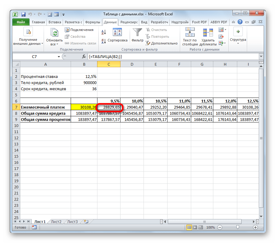 Приемлимый уровень ежемесячного платежа в Microsoft Excel