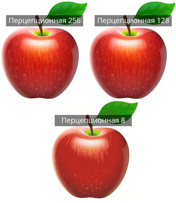 Примеры настройки максимального количества цветов в таблице индексирования при сохранении гифки в Фотошопе