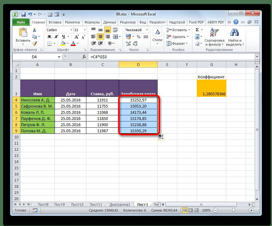 Рассчет заработной платы сотрудников выполнен корректно с применением смешанной ссылки в Microsoft Excel