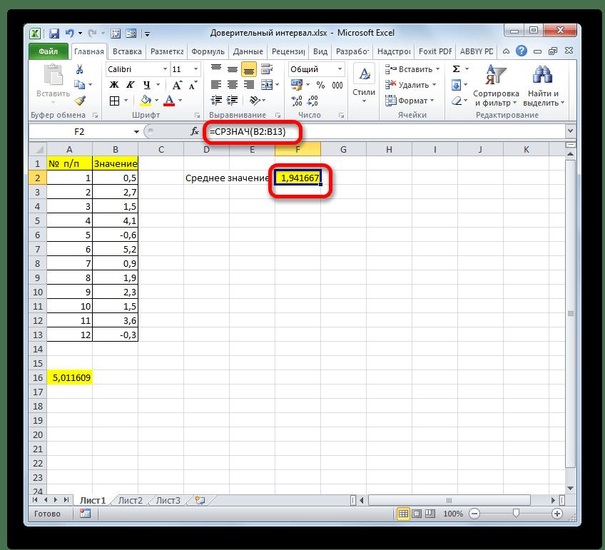 Результат расчета функции СРЗНАЧ в Microsoft Excel