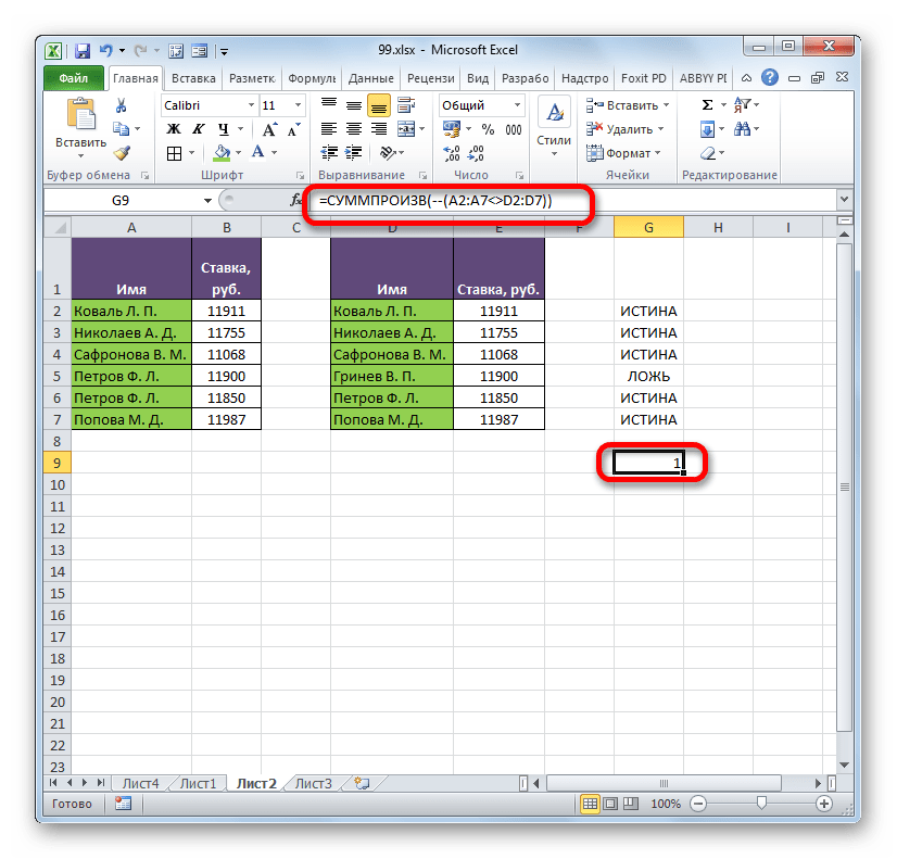 Результат расчета функции СУММПРОИЗВ в Microsoft Excel
