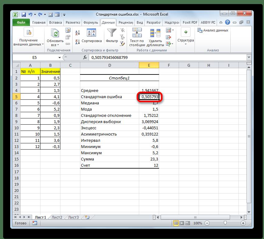 Результат расчета стандартной ошибки путем применения инструмента Описательная статистика в Microsoft Excel