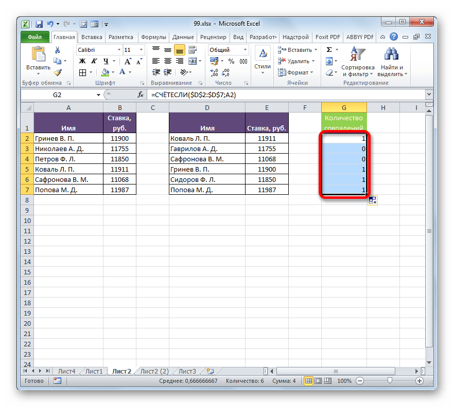 Результат расчета столбца функцией СЧЁТЕСЛИ в Microsoft Excel