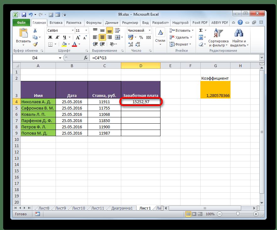 Результат расчета заработной платы для первого сотрудника в Microsoft Excel