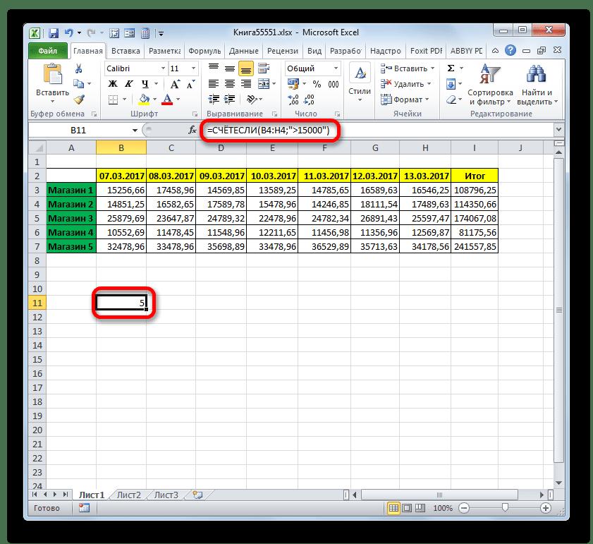 Результат вычисления функции СЧЁТЕСЛИ в Microsoft Excel