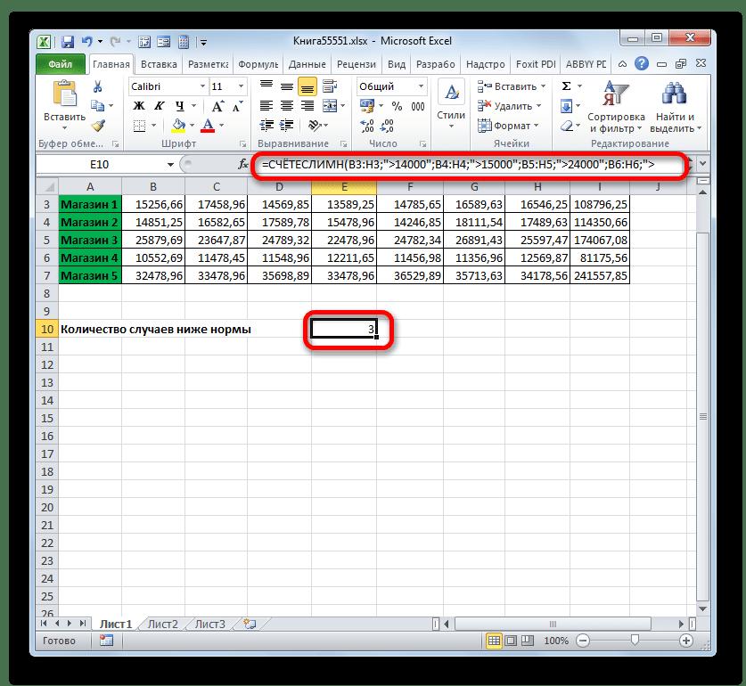 Результат вычисления функции СЧЁТЕСЛИМН в Microsoft Excel