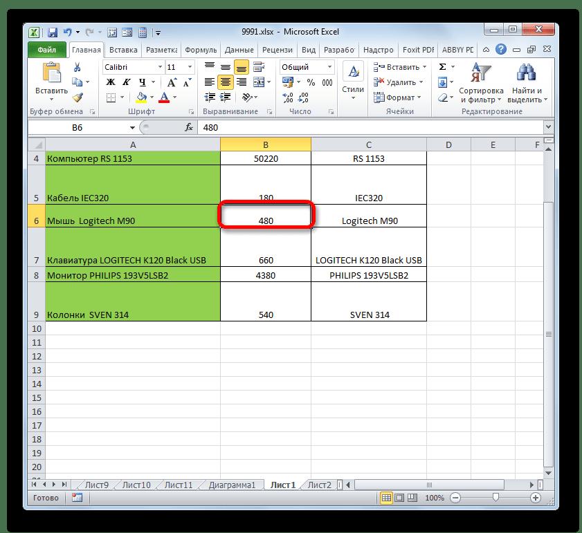 Ширина столбца изменена через кнопку на ленте в Microsoft Excel