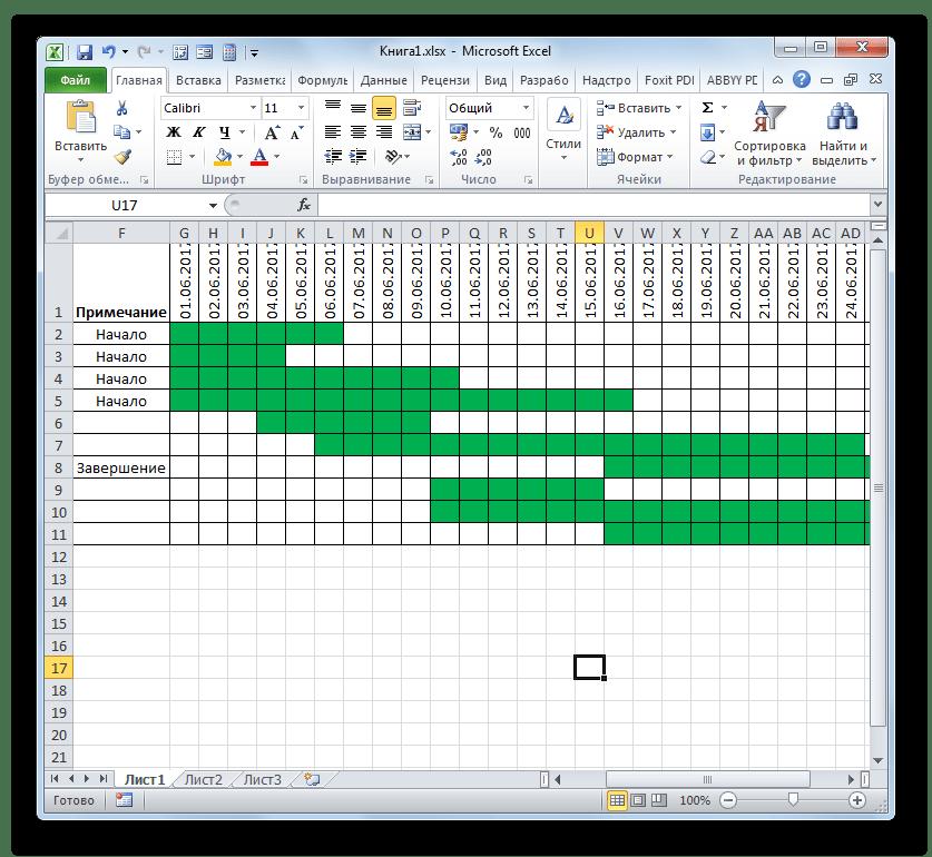 Сетевой график готов в Microsoft Excel