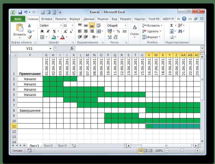 Сетевой график готов в программе Microsoft Excel