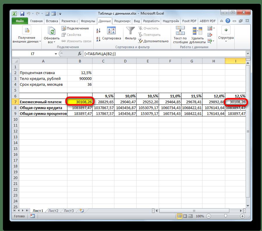 Соответствие табличных значений с формульным расчетом в Microsoft Excel