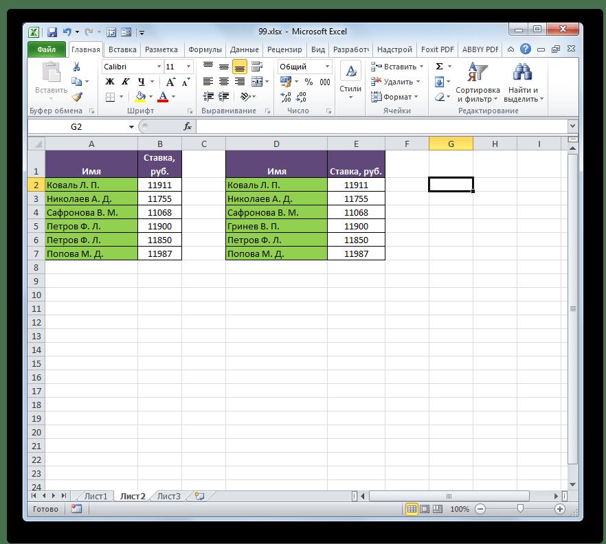 Сравниваемые таблицы в Microsoft Excel