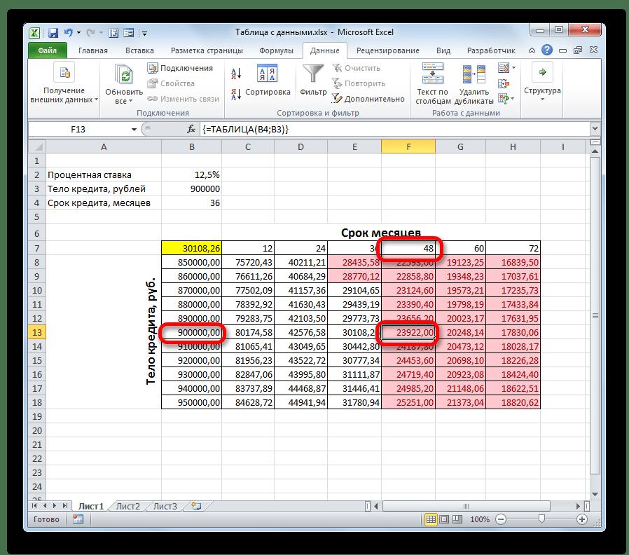 Срок кредитования при изначальной величине займа в Microsoft Excel