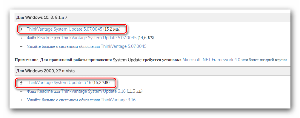 Ссылки на загрузку ThinkVantage System Update