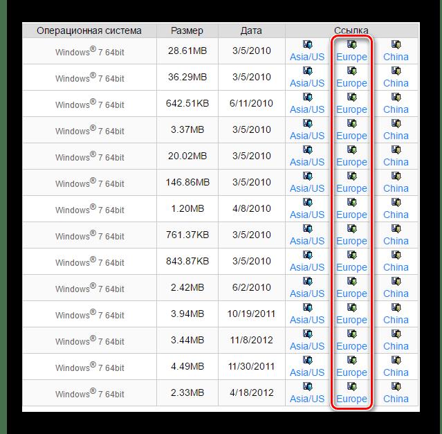 Ссылки загрузки установочных файлов драйверов ASRock